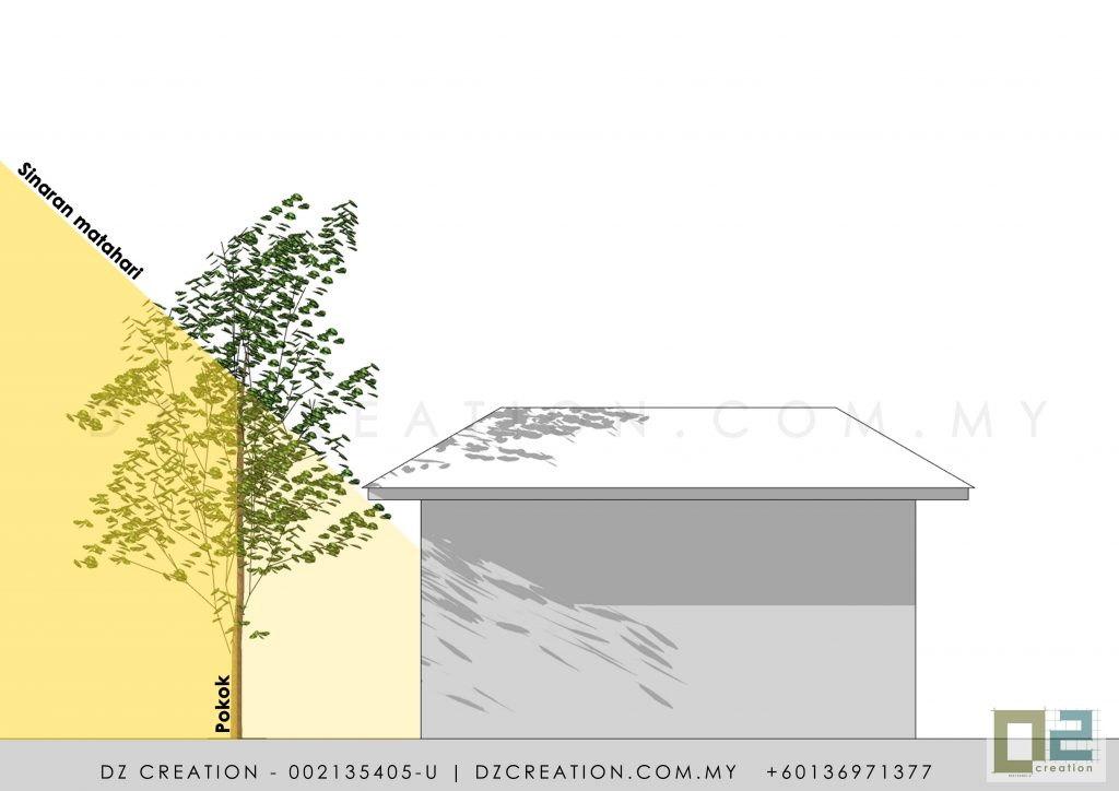 natural shading device pokok