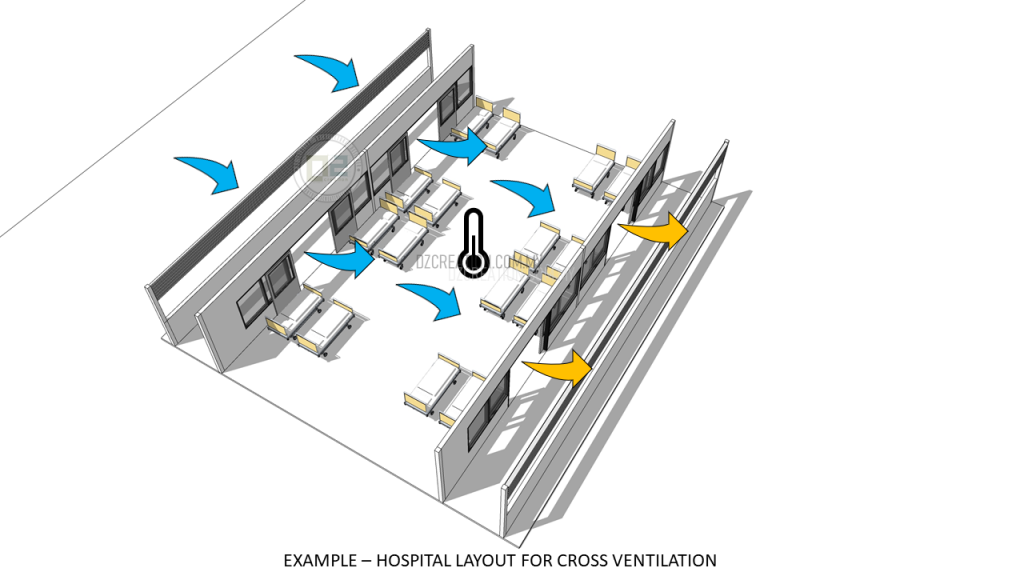 cross ventilation in hospital